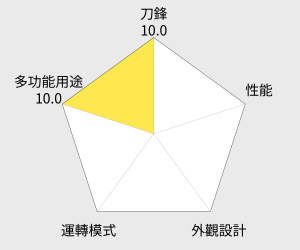 元山牌養生天王調理機YS-209MX 雷達圖