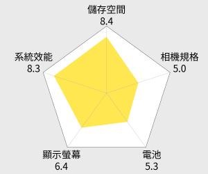 HUAWEI 華為 Mate 10 (4G/64G) 5.9吋八核智慧型手機 雷達圖
