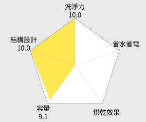 尚朋堂 橫式直熱式烘碗機 (SD-1563) 雷達圖