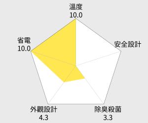 三菱645公升日本原裝變頻五門電冰箱(MR-Z65W) 雷達圖