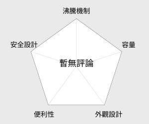 大家源不鏽鋼藥膳壼(TCY-335) 雷達圖
