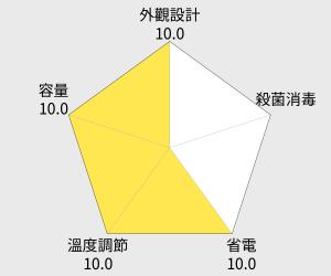 尚朋堂 4.5L電熱水瓶(SP-852ST) 雷達圖