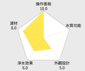 賀眾牌快拆型逆滲透淨水器(UR-5401JW-1) 雷達圖