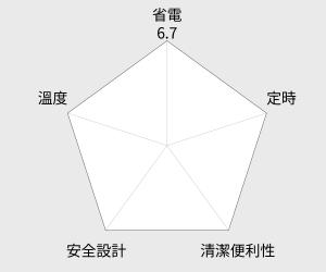 beurer 德國博依 腰部專用型熱敷墊 (HK49) 雷達圖