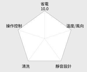 HERAN 禾聯11-13坪一對一壁掛分離式(HO-632) 雷達圖