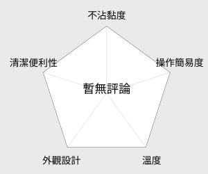 PROTON普騰 電動刨冰機(PIC-01) 雷達圖
