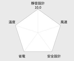 SAMPO聲寶 陶瓷式定時電暖器(HX-FG12P) 雷達圖