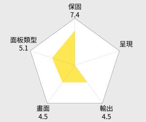 Acer宏碁 27型VA三介面液晶螢幕(S271HL) 雷達圖