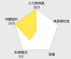 鍋寶 歐風迷你美味電烤箱 - 9L (OV-0910-D) 雷達圖
