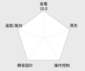 Panasonic國際牌奈米水離子節能空調【專冷型】(CS-LX90A2/CU-LX90CA2) 雷達圖