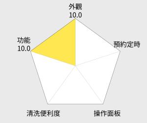 TIGER 虎牌 土鍋壓力IH炊飯電子鍋 - 6人份 (JPX-A10R) 雷達圖