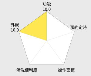 虎牌Tiger 0.35公升電器火鍋(CQE-A11R) 雷達圖