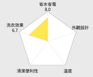 Panasonic國際牌13kg超強淨洗衣機(NA-130VB-N) 雷達圖