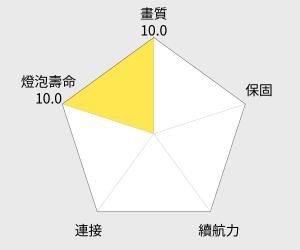 LG 樂金 Minibeam劇院商務LED微投影機 (PW1500G) 雷達圖