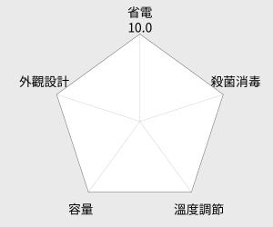 晶工牌 省電科技溫熱全自動開飲機 (JD-3655) 雷達圖