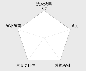 TATUNG 大同7kg洗衣機(TAW-A070K) 雷達圖