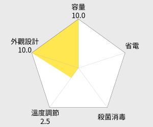 東龍蒸汽式冰溫熱開飲機(TE-153) 雷達圖
