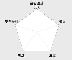 J-POWER杰強國際 高風量超靜音炫光8公分風扇(J Color Fan) 雷達圖