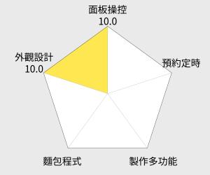TECO東元 智慧型製麵包機(XYFBM1333) 雷達圖