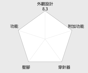 SINGER 勝家 縫紉機 (4411) 雷達圖