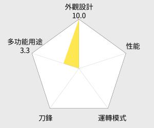 東元TECO 多功能研磨隨行杯果汁機 (XYFXF9310) 雷達圖