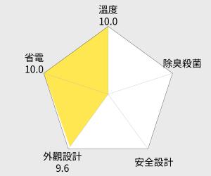 TECO東元 408公升雙門定頻冰箱 (R4151N) 雷達圖