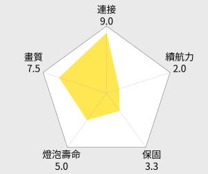 SONY 行動微型投影機(MP-CL1) 雷達圖