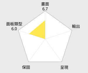 BenQ 27型寬VA超廣角薄邊框不閃爍液晶(GW2760HS-L) 雷達圖