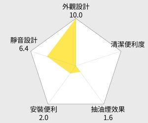 喜特麗90cm電熱式排油煙機(JT-1731L) 雷達圖