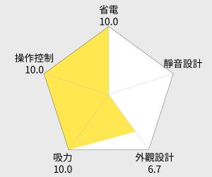 MITSUBISHI三菱 紙袋式吸塵器(TC-S143JTW) 雷達圖