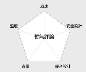 日本 DOSHISHA 遙控擺頭DC循環扇 (FCS-193D NWD) 雷達圖