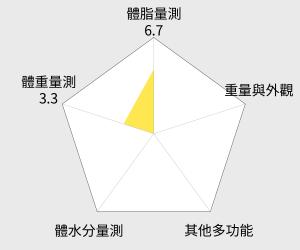 OMRON 歐姆龍體重體脂計(HBF-371) 雷達圖