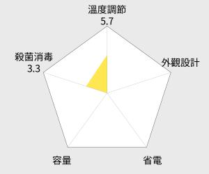 晶工 10.2公升 溫熱全自動開飲機 (JD-5426B) 雷達圖