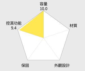 收藏家 電子防潮箱 - 132公升 (AX-126) 雷達圖