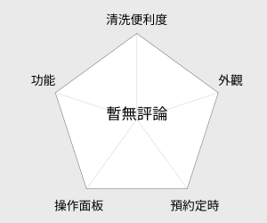象印 10人份微電腦電子鍋(NS-YSF18) 雷達圖