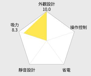 MITSUBISHI三菱 氣旋式吸塵器 TC-F125JTW 雷達圖