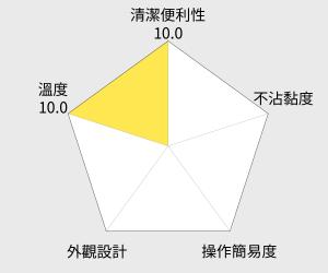 Lion Heart 獅子心 紅豆餅機 (LCM-125) 雷達圖