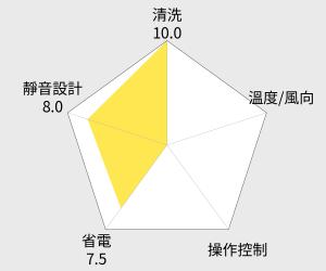 Panasonic國際牌奈米水離子節能空調(CS-LX71A2/CU-LX71HA2) 雷達圖
