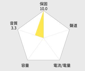 羅技 多媒體音箱(Z150) 雷達圖