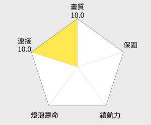 Ricoh理光 PJ 系列超短焦投影機(PJ WX4141N) 雷達圖