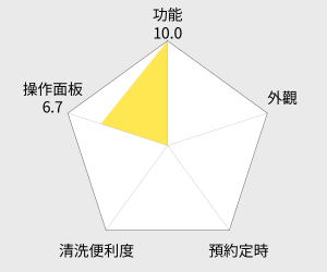 ZOJIRUSHI 象印 多段式壓力IH微電腦電子鍋 - 10人份 (NP-HRF18) 雷達圖