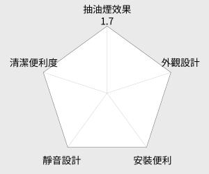 櫻花70CM斜背式烤漆白除油煙機(R-3250) 雷達圖