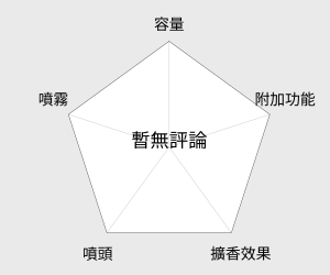 OSIM uMist Dream潤肌保濕精靈(OS-635) 雷達圖