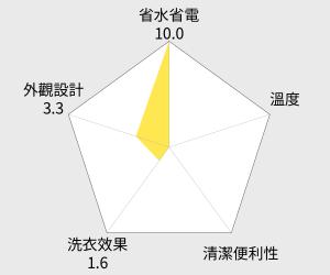 LG 樂金 3D直驅變頻洗衣機 - 16公斤 (WT-D160VG ) 雷達圖