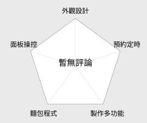 MK SEIKO 日本精工數位全自動製麵包機 (HBK-150T) 雷達圖