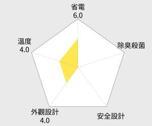 MITSUBISHI三菱 455L變頻五門電冰箱 (MR-B46Z) 雷達圖