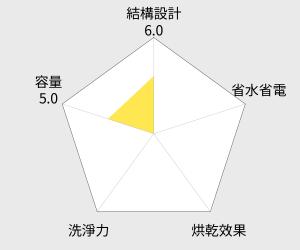 晶工牌紫外線消毒殺菌四層烘碗機(EO-9051) 雷達圖
