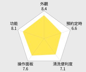 長谷園伊賀燒 遠紅外線健康蒸鍋(3-5人份) 雷達圖