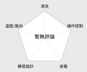 MITSUBISHI三菱 霧之峰 3-4坪變頻冷暖分離式冷氣(MSZ-FH25NA) 雷達圖
