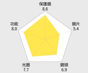 Carl Zeiss Loxia 2.8/21 (公司貨) 雷達圖
